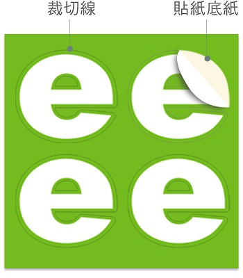 e-banner 貼紙教室